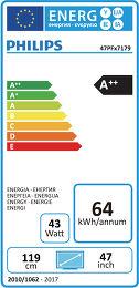 Philips 47PFK7179 Etiquette énergétique