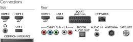Philips 55PFK6549 Vue de détail 1