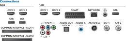 Philips 55PUS7909 Vue de détail 1