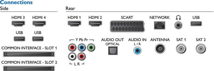 Philips 55PUS7909 : HDMI 2.0/4K/ARC, USB