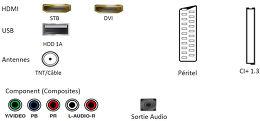 Samsung UE28H4000 Vue de détail 3