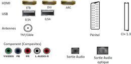 Samsung UE32H4510 Vue de détail 1