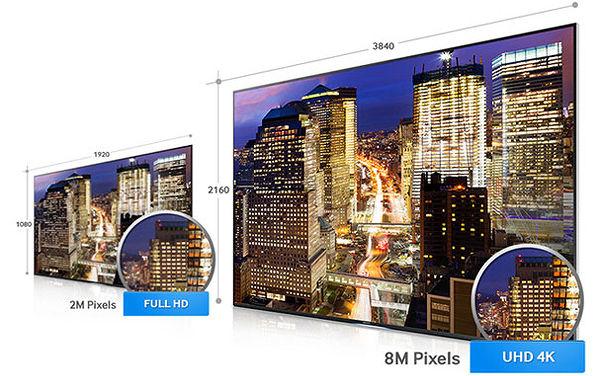 Samsung UE40HU6900 : la finesse de la définition UHD 4K