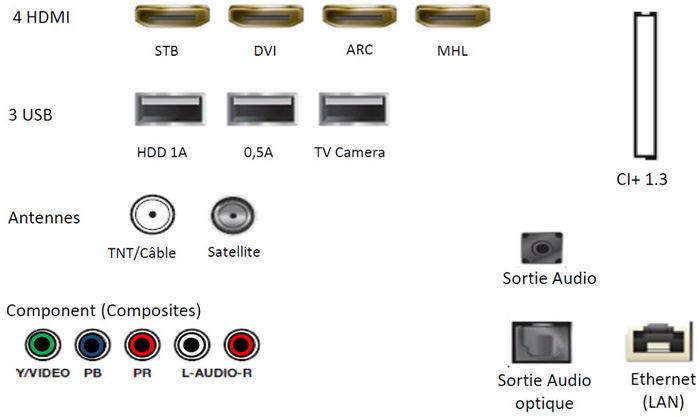 Samsung UE40JU6570