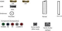 Samsung UE48H5000 Vue de détail 1