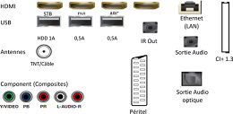 Samsung UE48H6410 Vue de détail 1