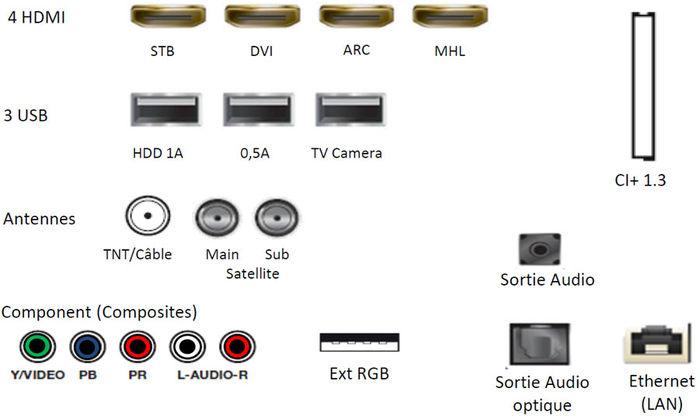 Samsung UE48JU7500