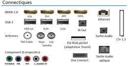 Samsung UE55HU6900 Vue de détail 3