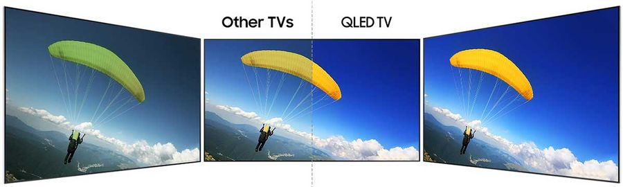 Samsung QLED : angles de vision élargis