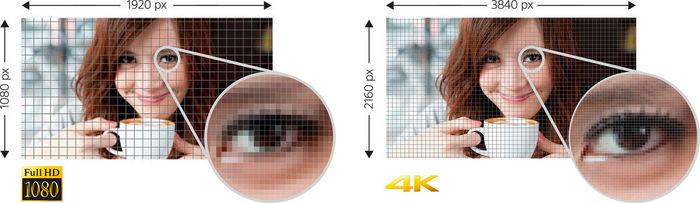 Sony KD-55XE7005B