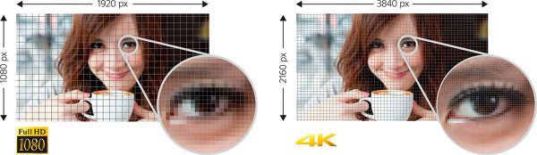 Sony KD-55XE8505B