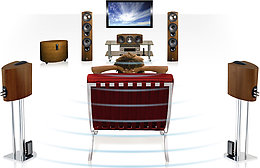 KEF Universal Wireless System Mise en situation 1