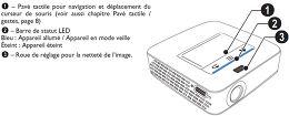 Philips PicoPix 3614 Vue de détail 1