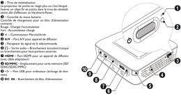 Philips PicoPix 3614 Vue de détail 2