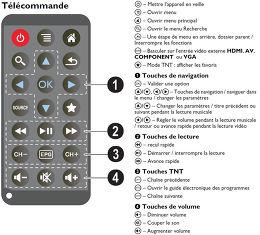 Philips PicoPix 3614 Vue de détail 3