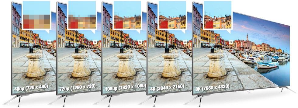 Comparatif résolutions 480p, 720p, 1080p, UHD-4k et UHD-8K