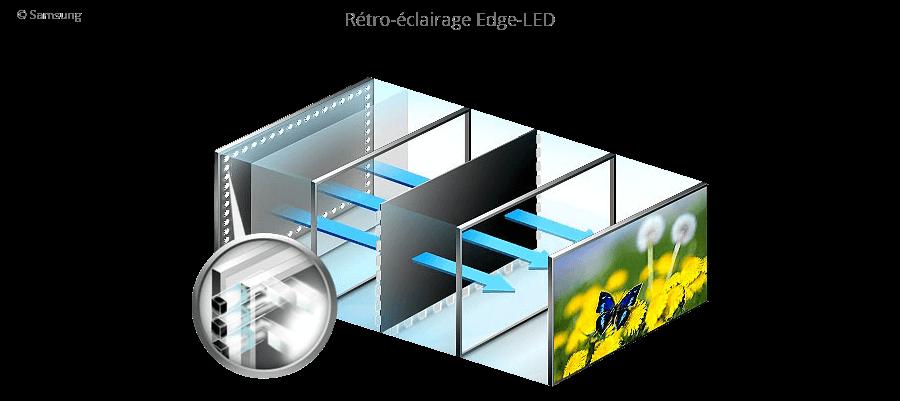 Rétro-éclairage Edge LED.