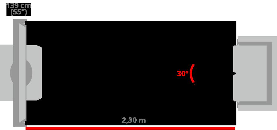Angle de vision recommandé par la SMPTE (30°)