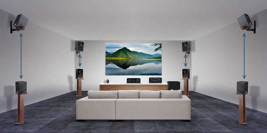 Salon équipé en configuration Auro-3D 9.1