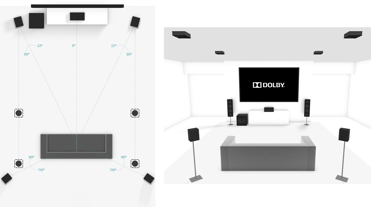 dolby atmos le son home cin ma en 3d son vid. Black Bedroom Furniture Sets. Home Design Ideas