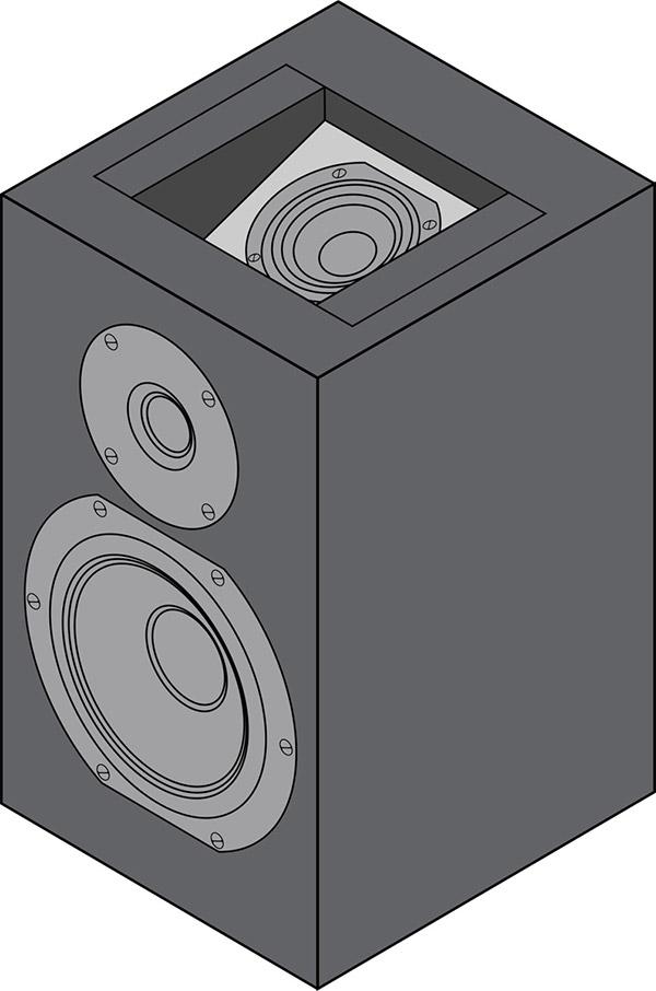Enceinte compacte avec haut-parleur d'effets Dolby Atmos