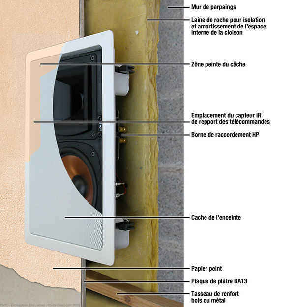 Enceinte encastrable In-Wall Klipsch