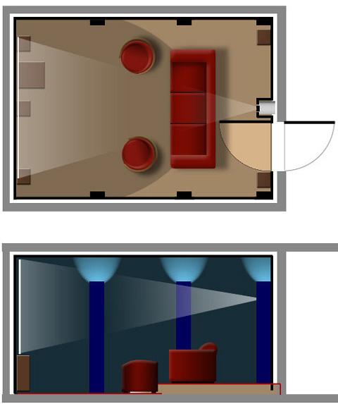 Comment Concevoir La Salle De Home Cinema Ideale