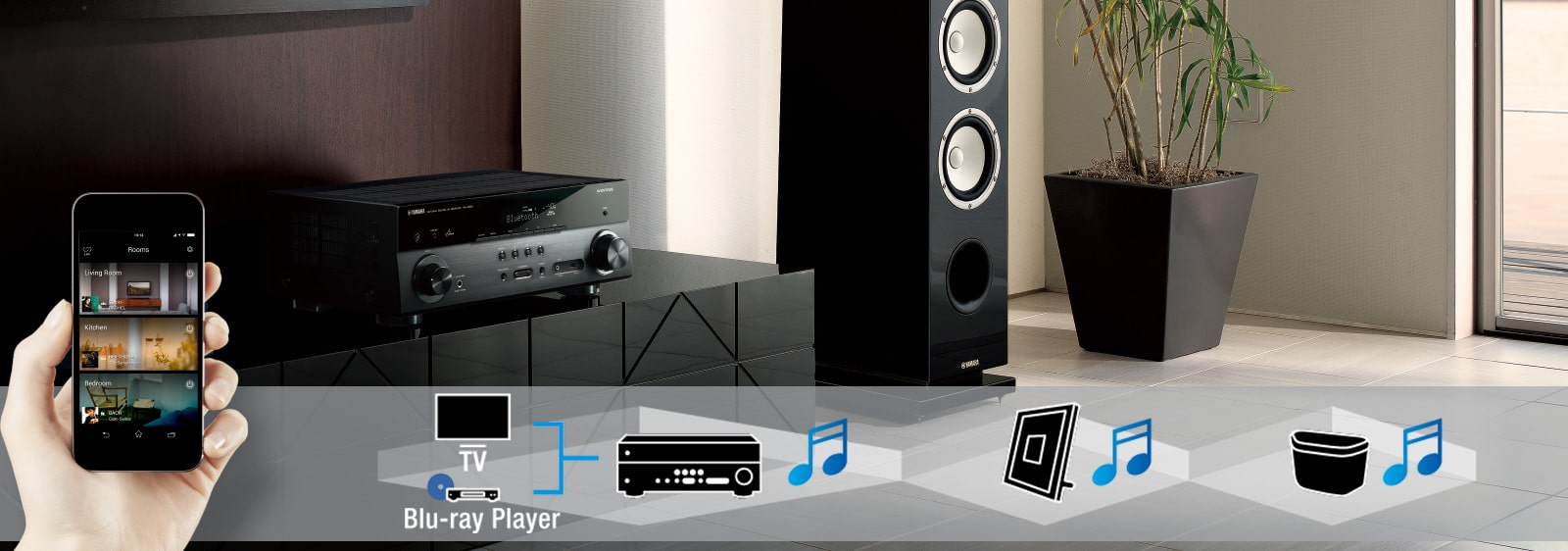 Multiroom Yamaha MusicCast