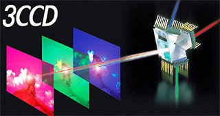 Tri-CCD (Charge-Coupled Device)